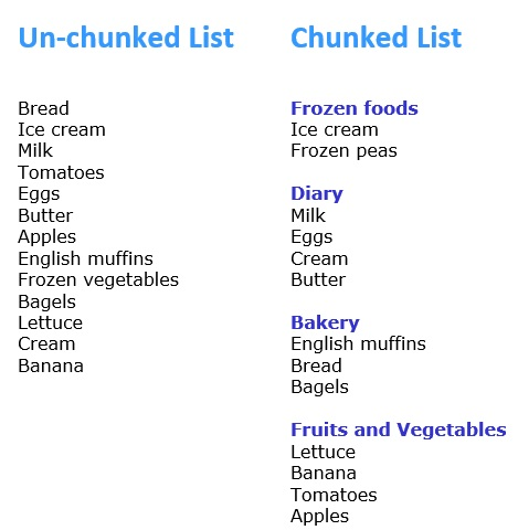 Chunked List