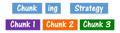 Chunking strategy - chunking information as a learning strategy