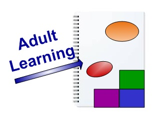 learning how to learn applied learning theory for adults
