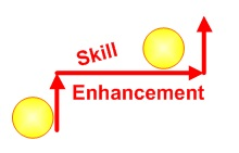 Skill Enhancement