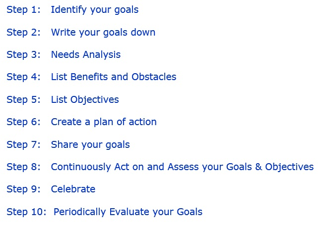 10 Steps to Goal Setting