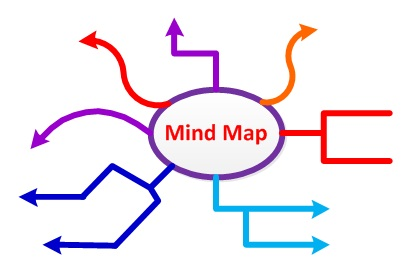 Mind Map Image