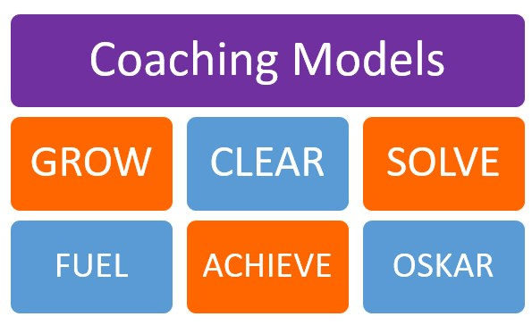 Coaching Models