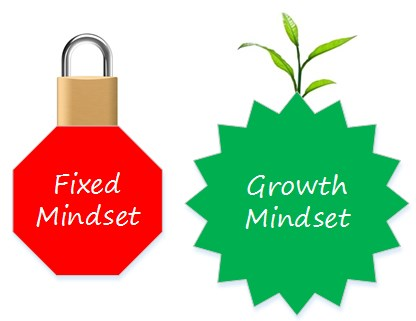 Fixed Mindset and Growth Mindset image