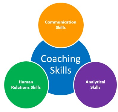 effective-coaching-skills