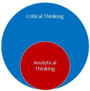 analytical-thinking-and-critical-thinking