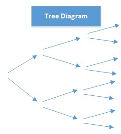 Tree diagram the peak performance center about a tree diagram ccuart Choice Image