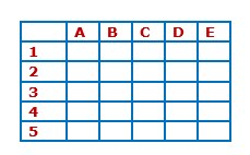 Matrix diagram the peak performance center matrix diagram ccuart Gallery