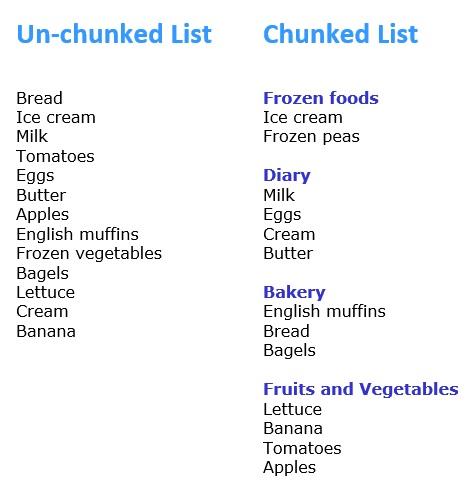 Chunked List