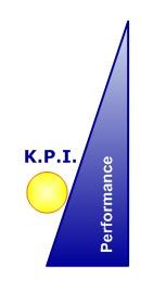 KPI Tri