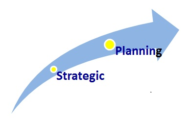 Strategic Planning 1