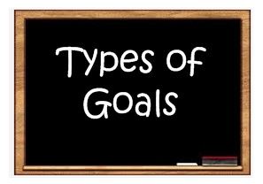 Types of Goals title