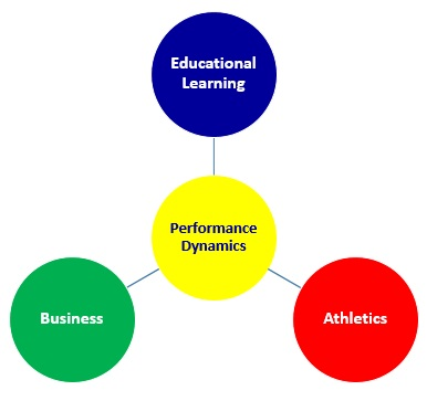 Performance Dynamics connects