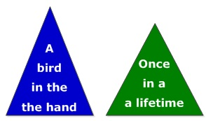 Perception sign