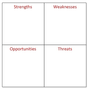 SWOT Analysis grid