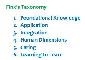 finks-taxonomy