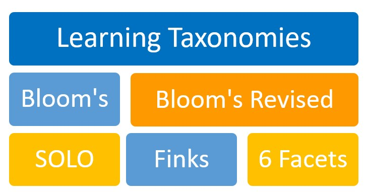 learning-taxonomies
